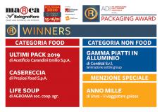 ADI Packaging Award 2020
