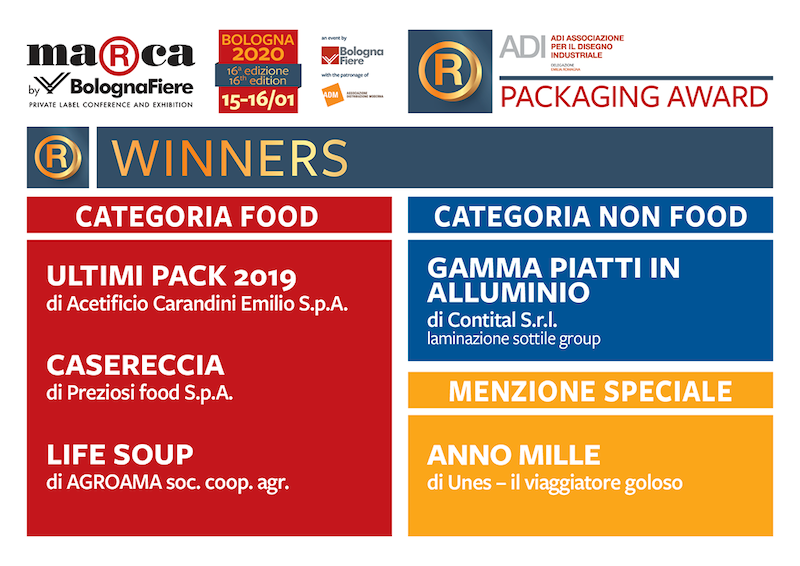 ADI Packaging Award 2020