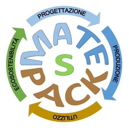 MATESPACK Master in packaging di I livello Unisa